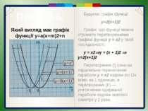 Пункт 3.4-3.5. Що є графіком функції у = а(х + т)2 + n. Графік функції у = -3...