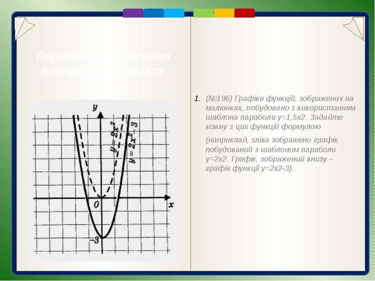 Завдання для самоконтролю Який вигляд має графік функції у = а(х+т)2+т? Яка п...