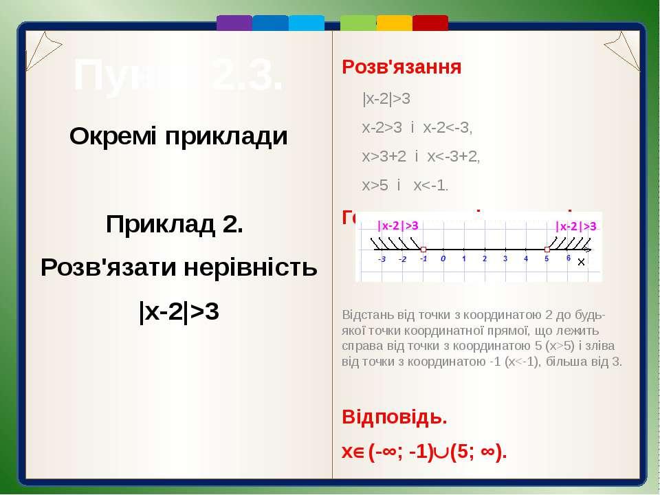 1). Якій нерівності рівносильна нерівність |x|≤6? 2). Об'єднання розв'язків я...
