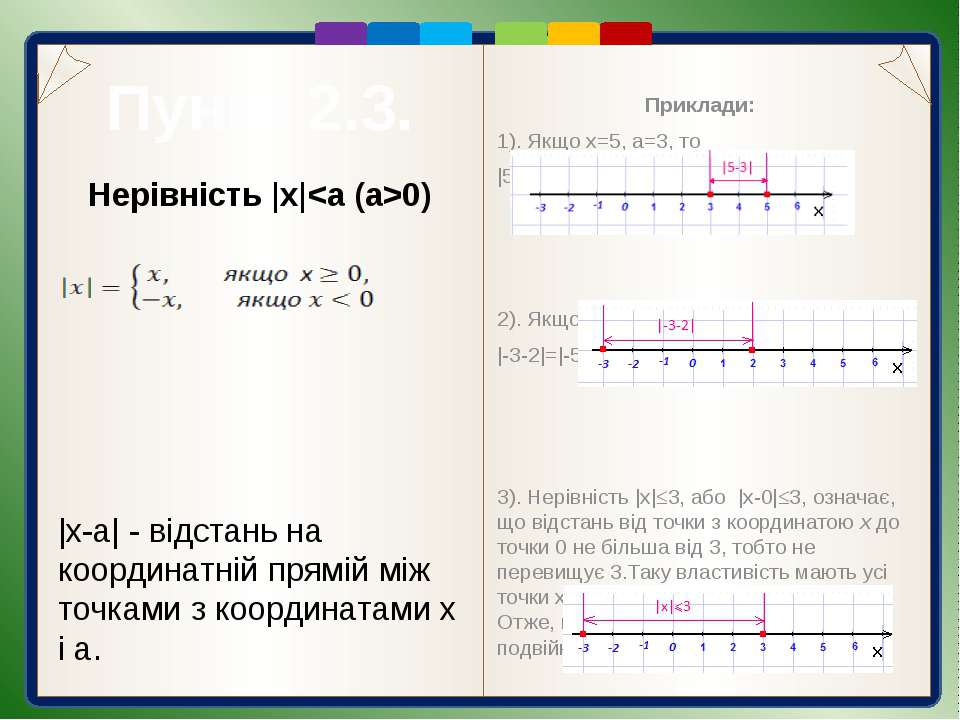 Пункт 2.3. Розв'язання  x-1 ≤3 -3≤x-1≤3, -3≤x≤4. Геометрична ілюстрація Відст...