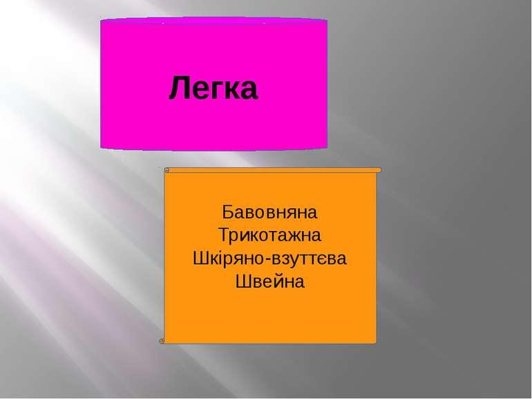 Легка Бавовняна Трикотажна Шкіряно-взуттєва Швейна