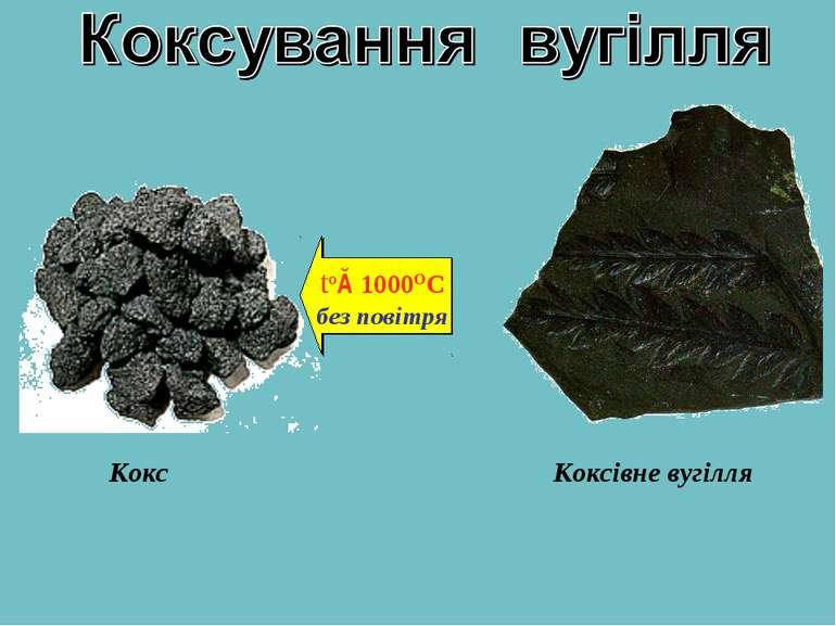 tо≈1000OC без повітря Коксівне вугілля Кокс