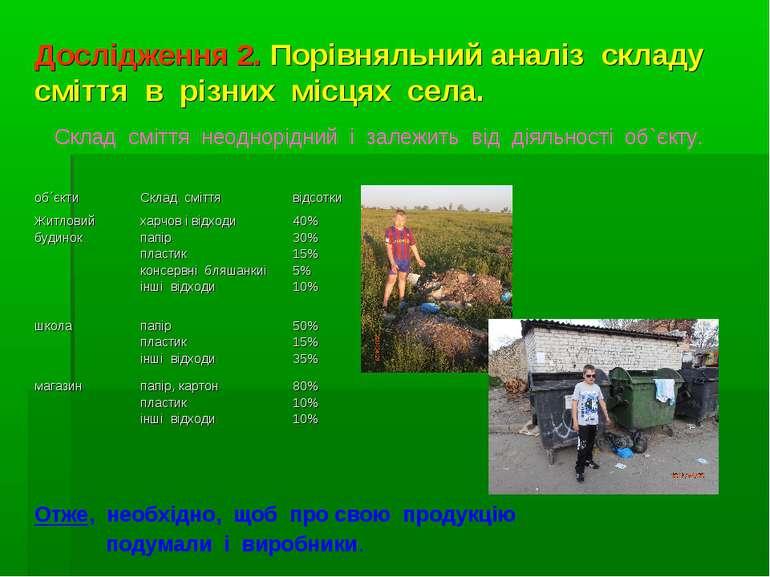 Дослідження 2. Порівняльний аналіз складу сміття в різних місцях села. Склад ...