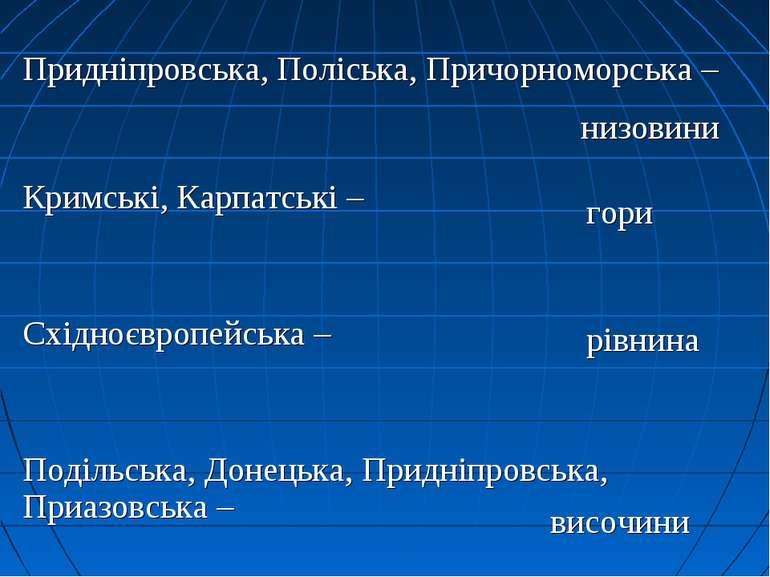 Придніпровська, Поліська, Причорноморська – Кримські, Карпатські – Східноєвро...