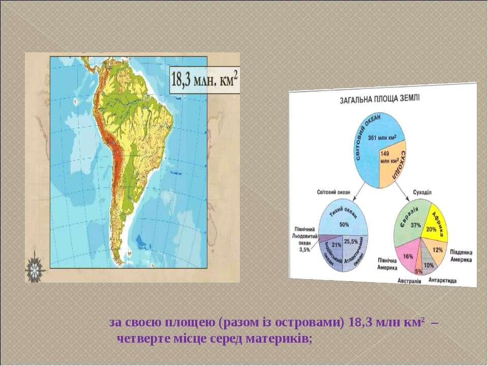 за своєю площею (разом із островами) 18,3 млн км2 – четверте місце серед мате...