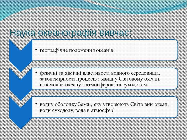 Наука океанографія вивчає:
