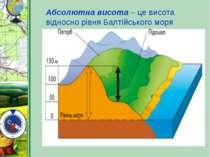 Абсолютна висота – це висота відносно рівня Балтійського моря
