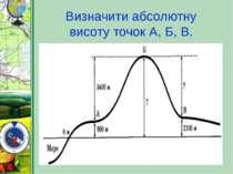 Визначити абсолютну висоту точок А, Б, В.