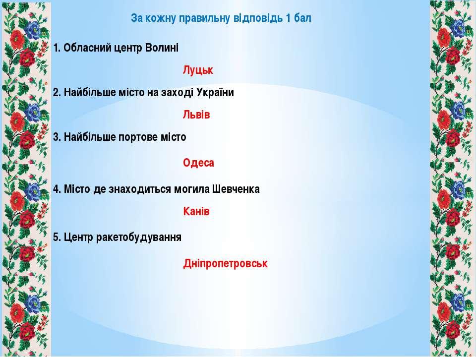 1. Обласний центр Волині 2. Найбільше місто на заході України 3. Найбільше по...
