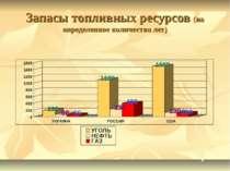 Запасы топливных ресурсов (на определенное количество лет)
