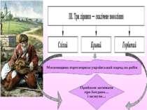 Московщина перетворила український народ на рабів Прийшли заспівати про Богда...