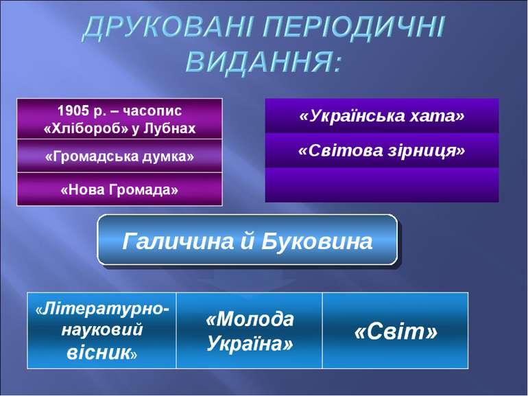 Галичина й Буковина «Українська хата» «Світова зірниця»