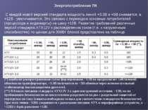 Энергопотребление ПК C каждой новой версией стандарта мощность линий +3.3В и ...