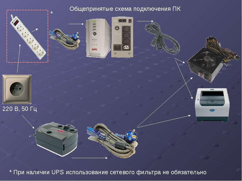 Общепринятые схема подключения ПК