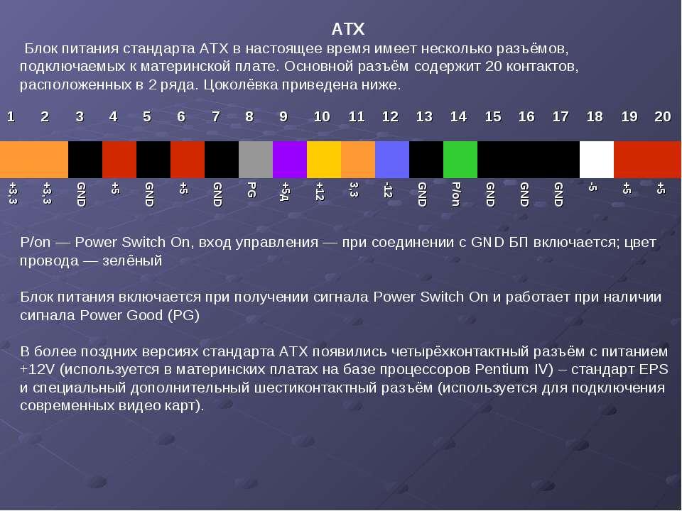 АТX Блок питания стандарта ATX в настоящее время имеет несколько разъёмов, по...