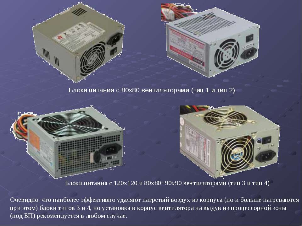 Блоки питания с 80x80 вентиляторами (тип 1 и тип 2) Блоки питания с 120x120 и...