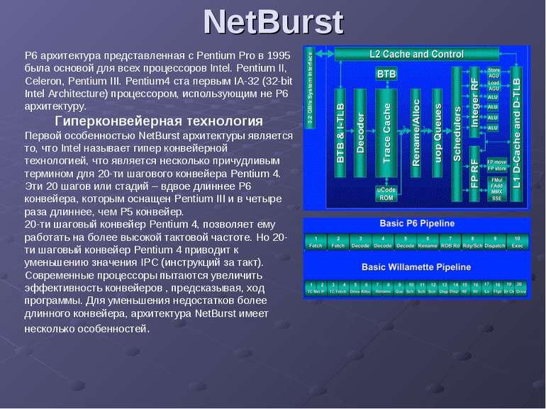 NetBurst P6 архитектура представленная с Pentium Pro в 1995 была основой для ...