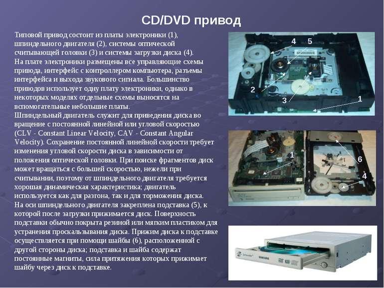 CD/DVD привод Типовой привод состоит из платы электроники (1), шпиндельного д...