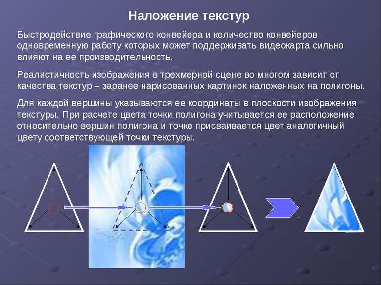 Быстродействие графического конвейера и количество конвейеров одновременную р...