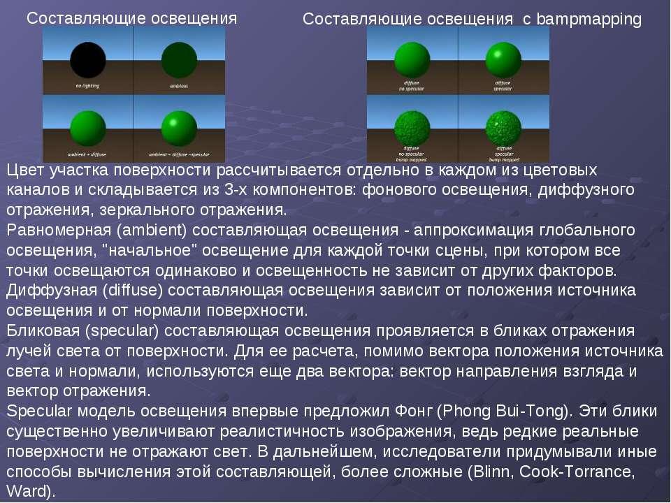 Составляющие освещения Составляющие освещения с bampmapping Цвет участка пове...