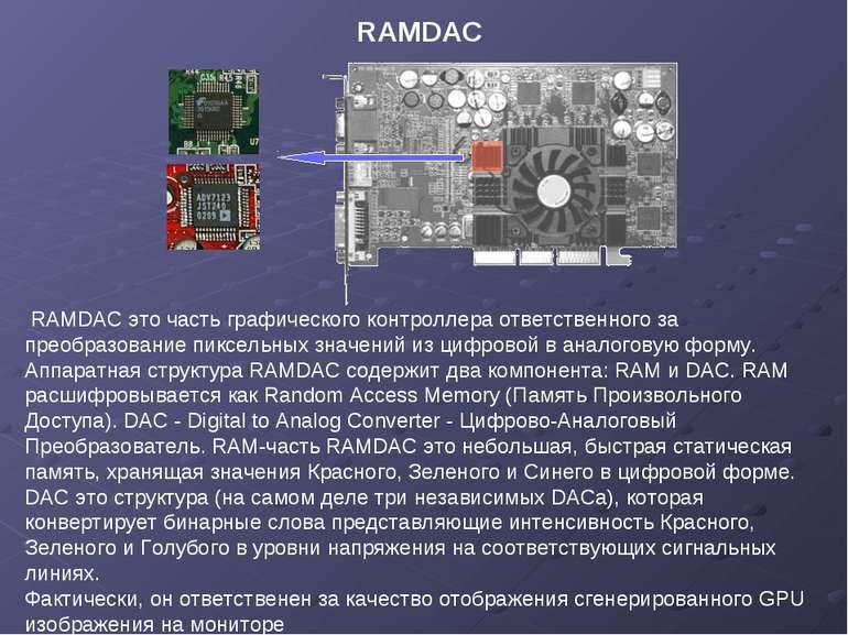 RAMDAC это часть графического контроллера ответственного за преобразование пи...