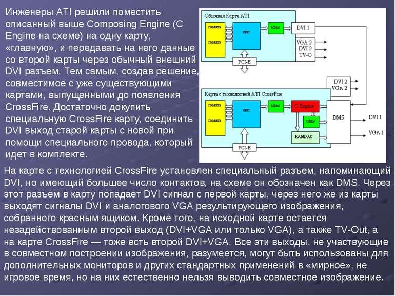 На карте с технологией CrossFire установлен специальный разъем, напоминающий ...
