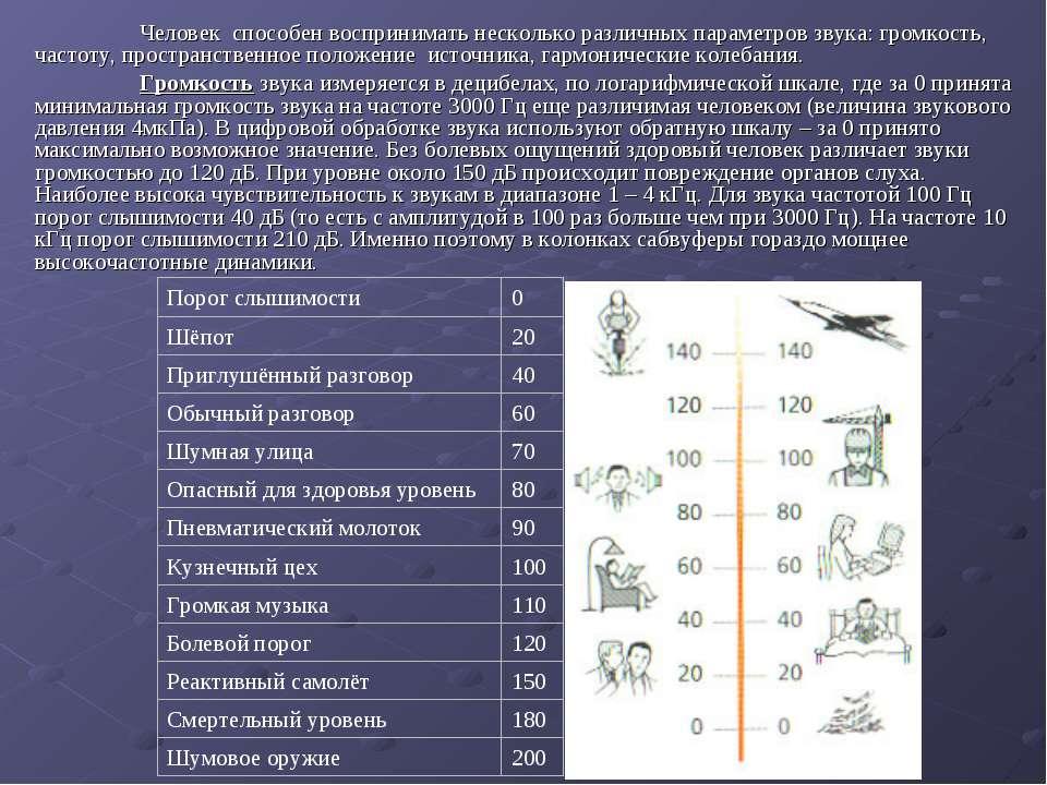 Человек способен воспринимать несколько различных параметров звука: громкость...