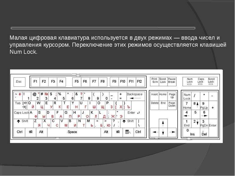 Малая цифровая клавиатура используется в двух режимах — ввода чисел и управле...