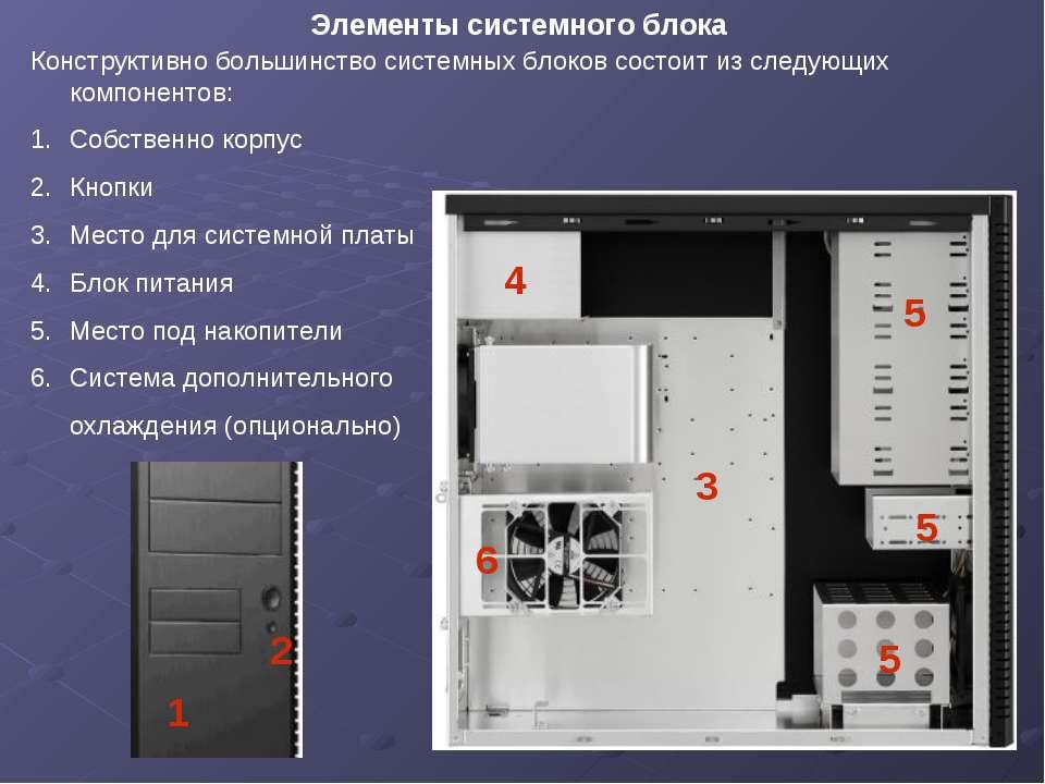 Элементы системного блока Конструктивно большинство системных блоков состоит ...