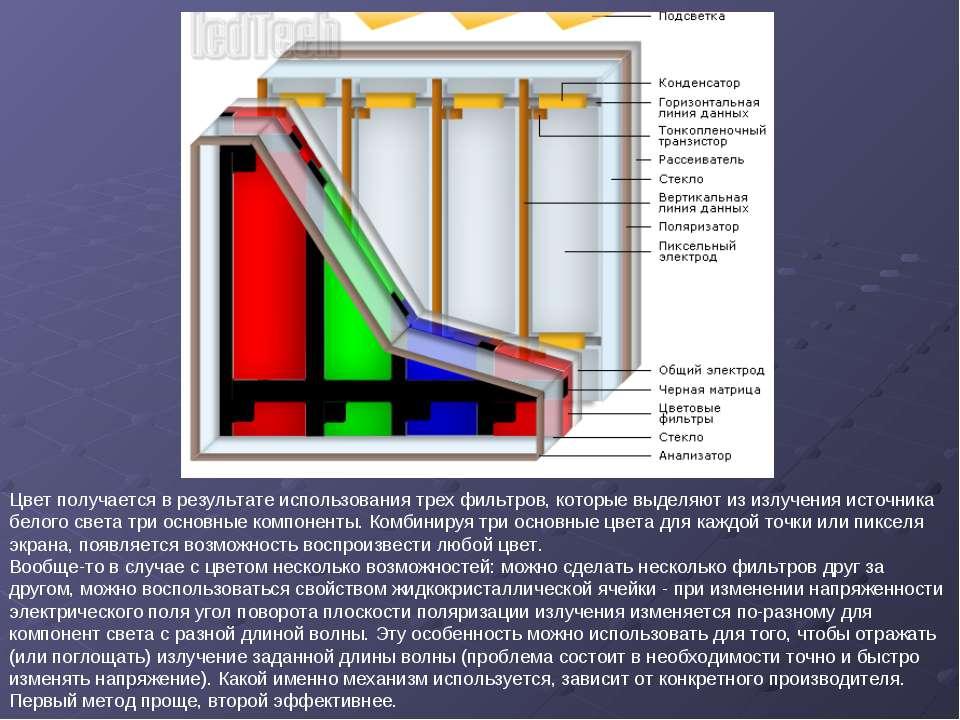 Цвет получается в результате использования трех фильтров, которые выделяют из...