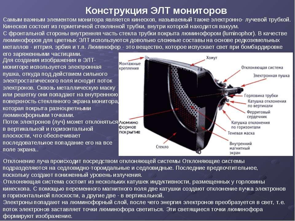 Конструкция ЭЛТ мониторов Для создания изображения в ЭЛТ-мониторе используетс...