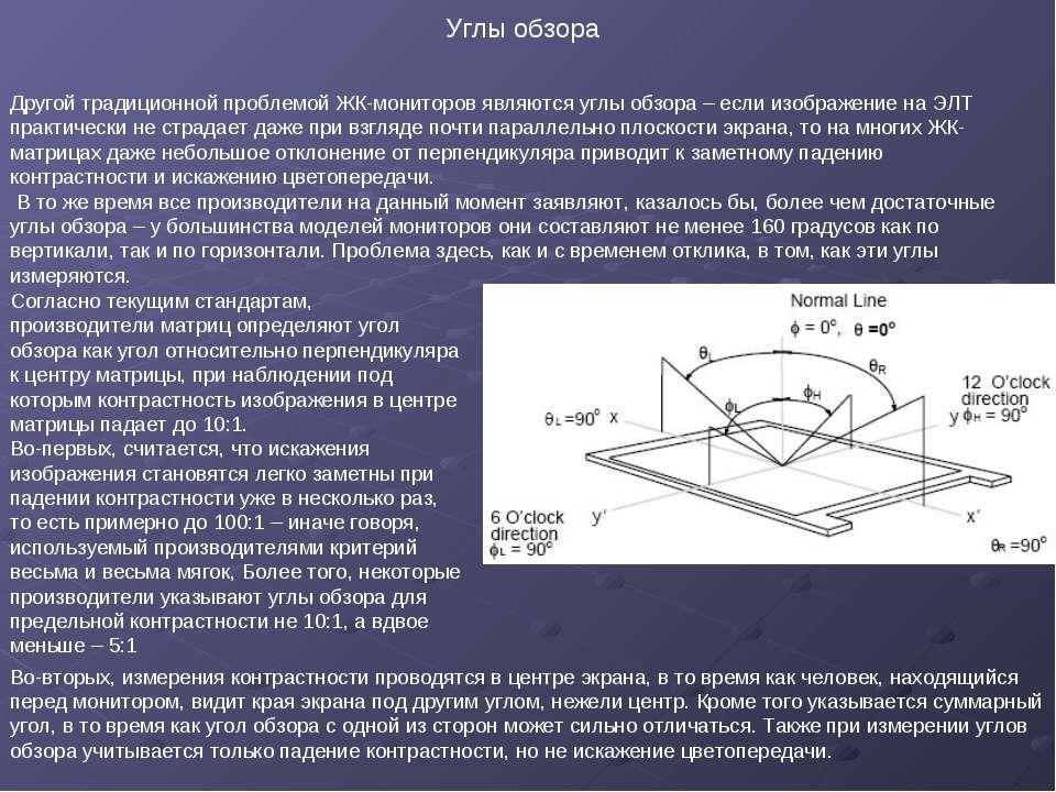 Другой традиционной проблемой ЖК-мониторов являются углы обзора – если изобра...