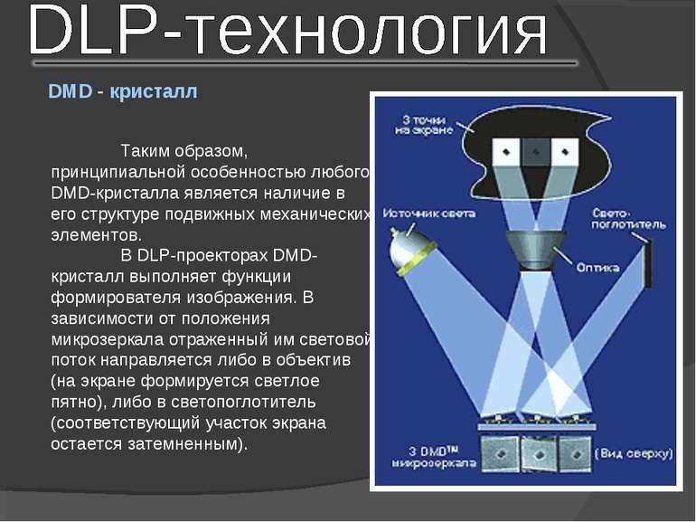Таким образом, принципиальной особенностью любого DMD-кристалла является нали...