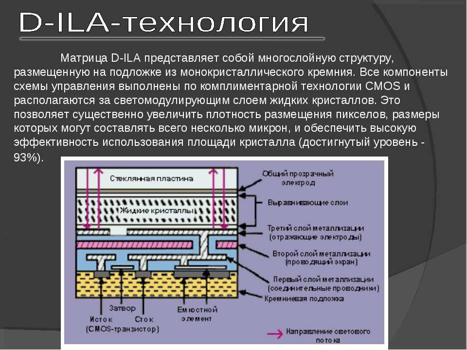 Матрица D-ILA представляет собой многослойную структуру, размещенную на подло...