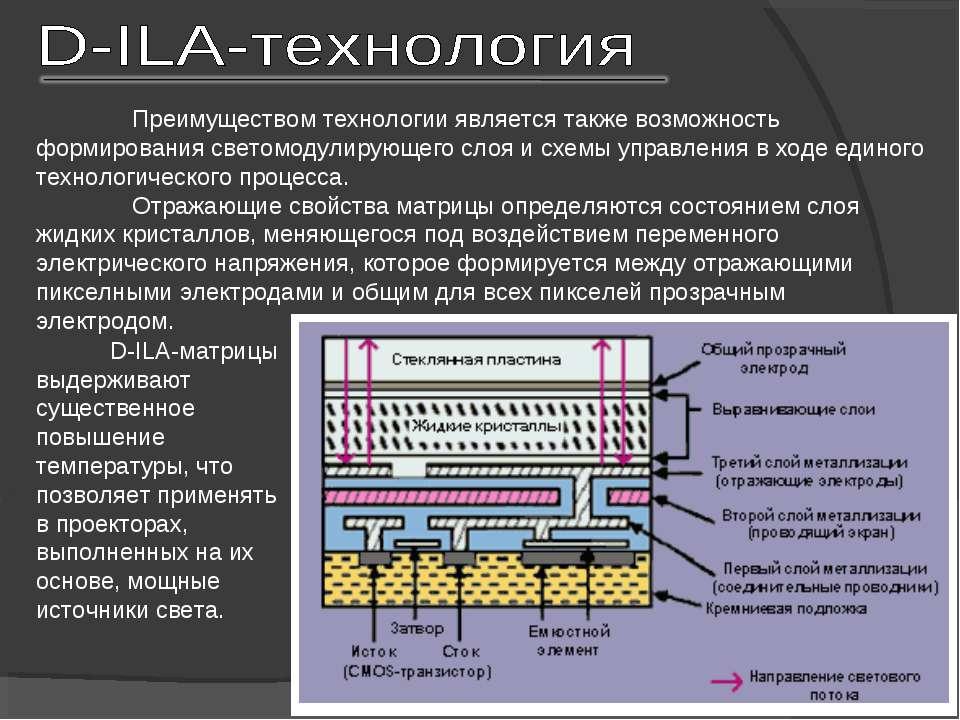 Преимуществом технологии является также возможность формирования светомодулир...