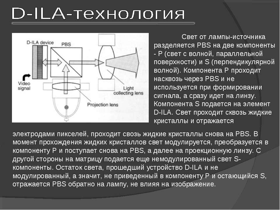 Свет от лампы-источника разделяется PBS на две компоненты - P (свет с волной,...