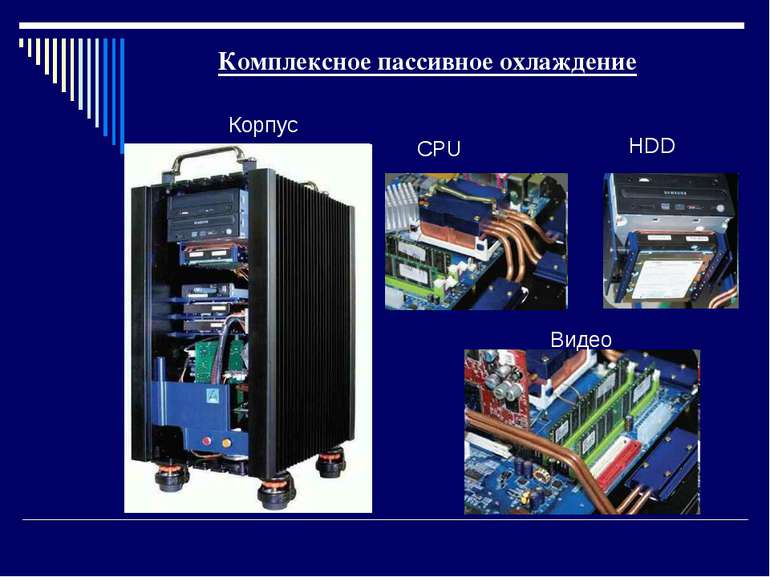Комплексное пассивное охлаждение Корпус CPU HDD Видео