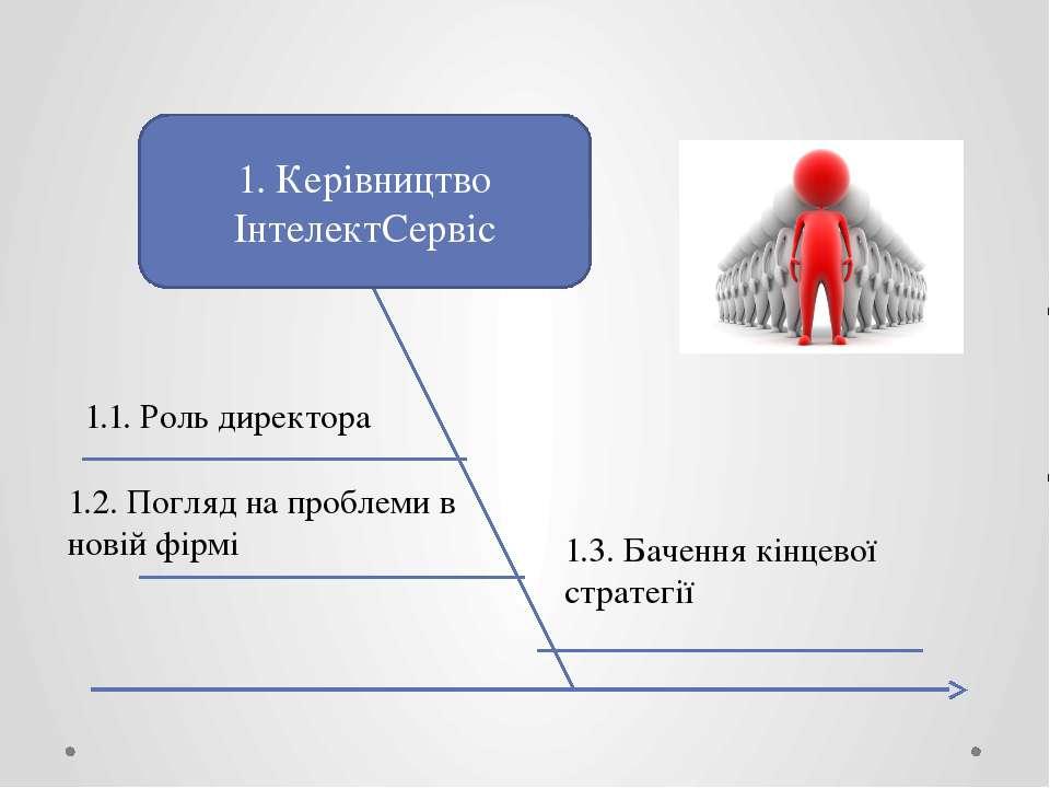 1. Керівництво ІнтелектСервіс 1.1. Роль директора 1.3. Бачення кінцевої страт...