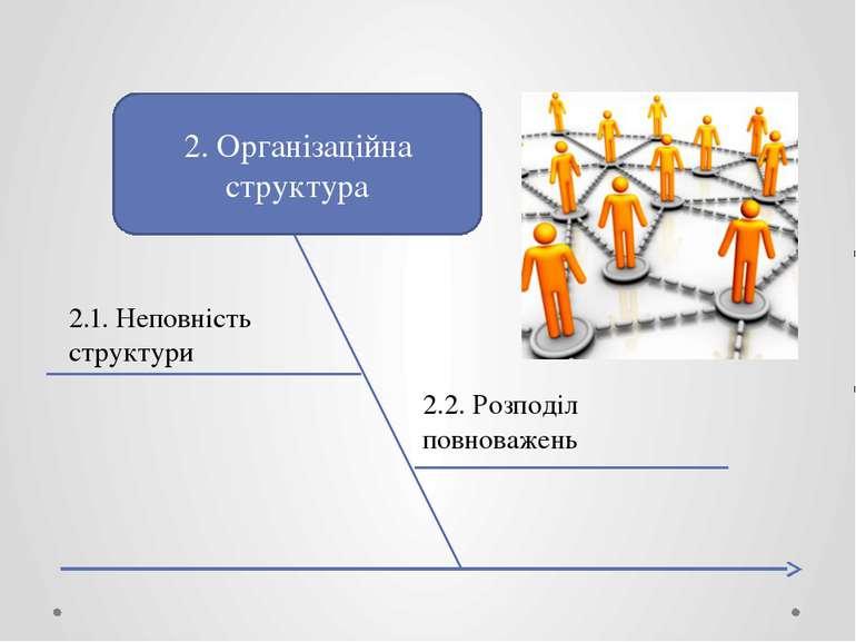 2. Організаційна структура 2.1. Неповність структури 2.2. Розподіл повноважень
