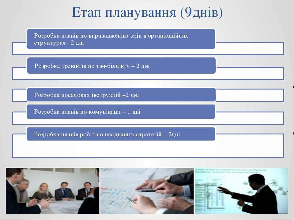 Етап планування (9днів)