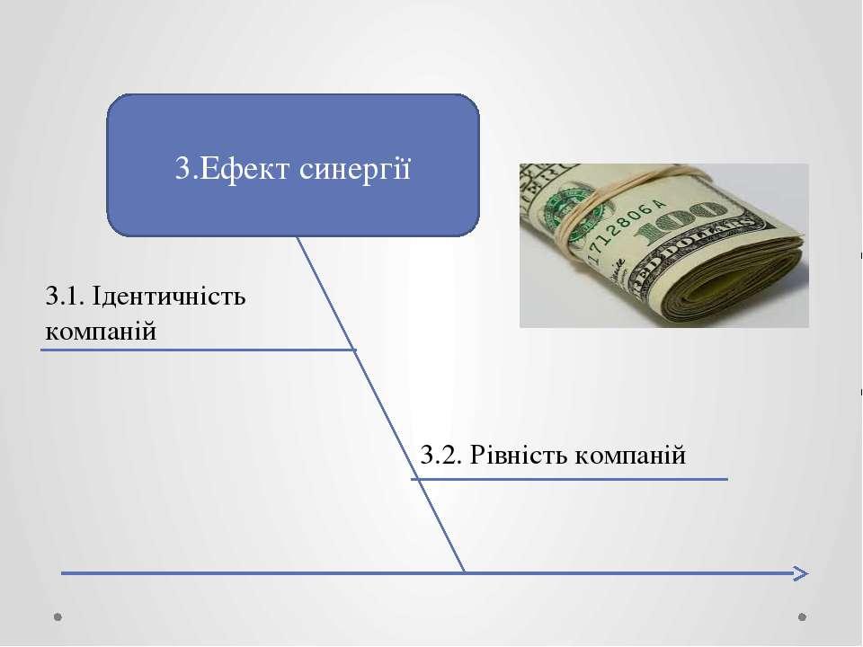 3.Ефект синергії 3.1. Ідентичність компаній 3.2. Рівність компаній
