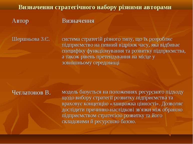 Визначення стратегічного набору різними авторами Автор Визначення Шершньова З...