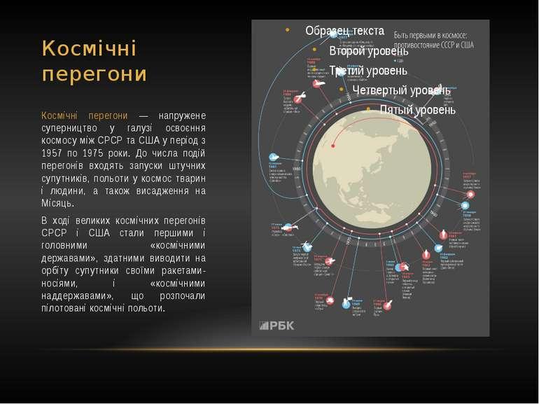 Космічні перегони Космічні перегони — напружене суперництво у галузі освоєння...