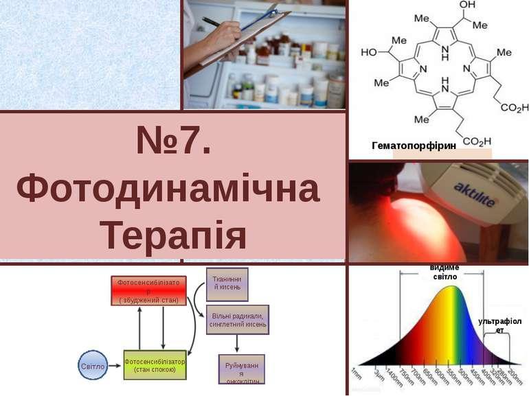 №7. Фотодинамічна Терапія Фотосенсибілізатор ( збуджений стан) Фотосенсибіліз...