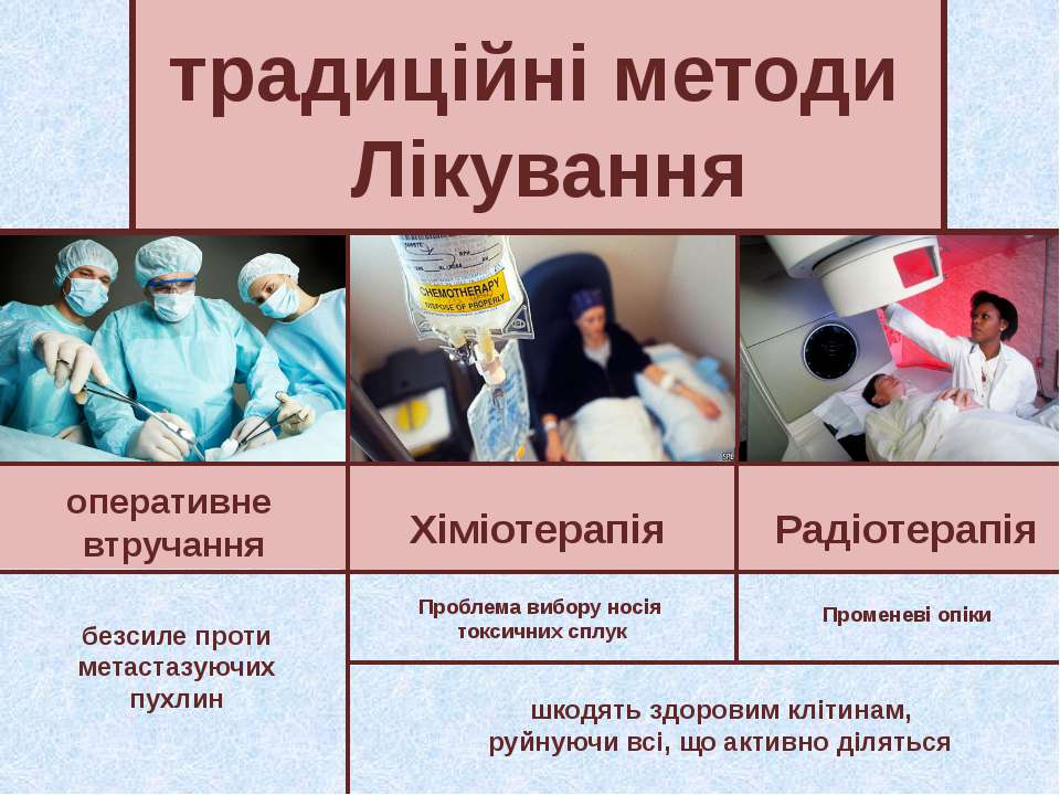 Радіотерапія Хіміотерапія оперативне втручання традиційні методи Лікування бе...
