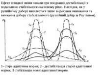 Ефект швидкої зміни ознаки при поєднанні дестабілізації з подальшою стабіліза...