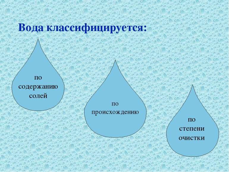 Вода классифицируется: по содержанию солей по происхождению по степени очистки