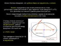Эллипсопределяетсякакгеометрическоеместоточек, длякоторыхсуммарасстоя...