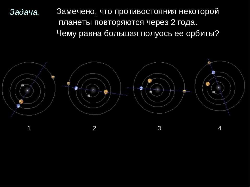 Замечено, что противостояния некоторой планеты повторяются через 2 года. Чему...