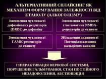АЛЬТЕРНАТИВНИЙ СПЛАЙСИНГ ЯК МЕХАНІЗМ ФОРМУВАННЯ ЗАЛЕЖНОСТІ ВІД ЕТАНОЛУ (АЛКОГ...